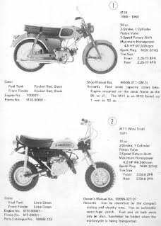 Kawasaki Motorcycle Identification Guide - home