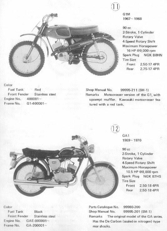 kawasaki motorcycle identification guide home Kawasaki Small Engine Manuals