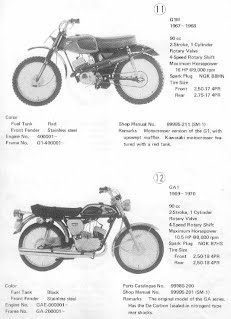 Kawasaki Motorcycle Identification Guide - home