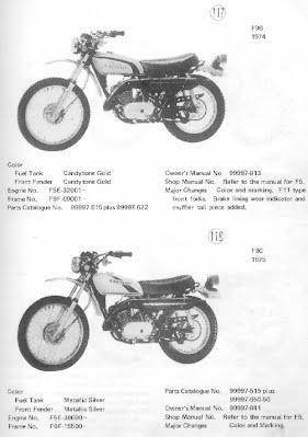 1972 Kawasaki F-9 Bighorn 350 - home